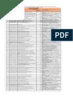 Nbfc_Companies_Chennai.pdf