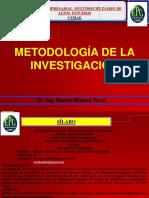 1 Metodología de La Investigación Mic