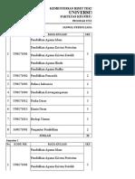 Lembar Kerja Praktikum Biologi Dasar