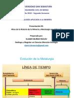 02-Historia Mineria Metalurgia