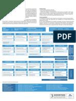 malla presencial ingenieria en informatica a distancia.pdf