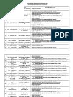 Lista Atelierelor de Autoservice Autorizate 13.07.2017