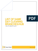 Same-Day-Clearing-Branches.pdf
