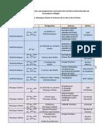 Ouvrages Collège Et Lycée_DNL en Français_29août2018