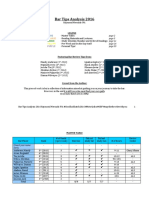 Bar Tips Analysis 2016 Mercado