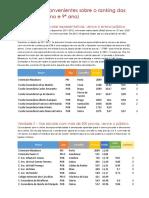 Verdades Inconvenientes Sobre o Ranking Das Escolas