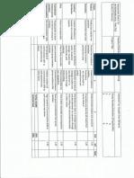 Assessment Rubric for Entrepreneurial Practice (1).pdf