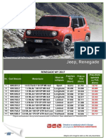 Fisa Jeep Renegade MY2017 31 Decembrie 2018
