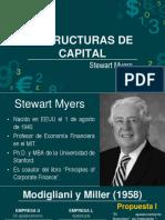 Estructuras de Capital