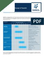 DosageRecommendations_en.pdf