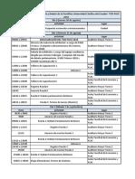 Cronograma TOD PUCE 2018.pdf