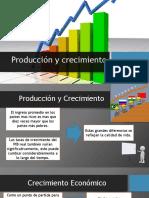 PRODUCTIVIDAD-ECONOMIA