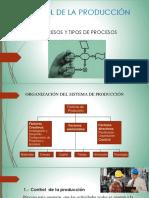 2.- Procesos y Tipos de Procesos Clase I-pcs