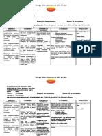 Planificacionpractica2009 Sextobasico 091211162536 Phpapp01