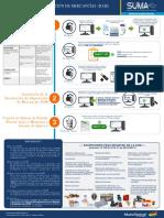 InfoIngresoDAM.pdf