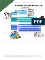 DIREITO DE VIZINHANÇA - USO ANORMAL DA PROPRIEDADE.pdf