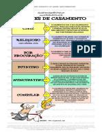 CASAMENTO.pdf