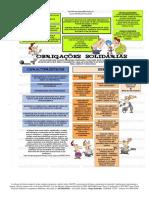 OBRIGAÇÕES SOLIDÁRIAS.pdf