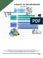 USO ANORMAL DA PROPRIEDADE - DIREITO DE VIZINHANÇA 1.pdf