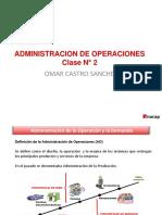 CLASE N° 2 Administración de Operaciones