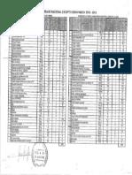 Listado Prod subsidio de lactancia.pdf