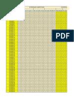 Base de Datos y Prueba Piloto (1)