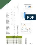 Data Mdgs 2017
