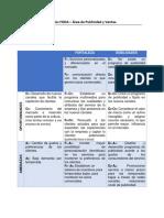 Matrices Por Areas Funcionales G.E