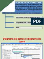 Programacion Obras.pptx