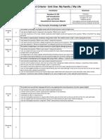 p 78 assessment criteria