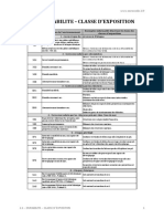 Durabilite_Classe_D_Exposition.pdf
