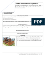 Advanced Building Construction Equipment