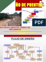 Clase 06 Consolidado Est. Basicos Lineas Infl Rev 2