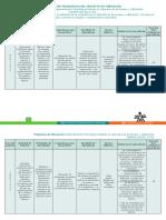 planeacion_metodologica_laboratorios
