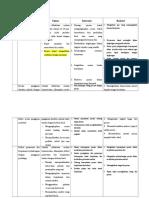 Intervensi - Evaluasi Askep Ny. S Skizofrenia.docx