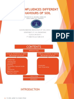 Water Influences Different Behaviours of Soil Ind
