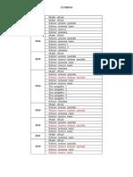 culegere subiecte EN VIII 2018 MEN (2).pdf