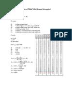 Mencari_Niilai_Tabel_dengan_Interpolasi.pdf