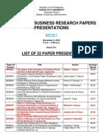 list of paper presenters tcu mba 2018 - batch 1