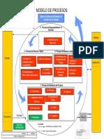 Modelo de Procesos Hcl