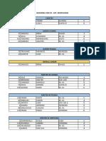 Resultados Nacional FAM 18 Hombres