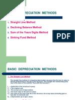 Method of Depreciation