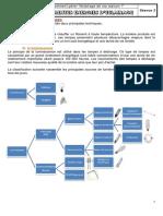 R - CI1-1 - Differents Types d Eclairage2