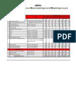 TABEL HS lama.pdf