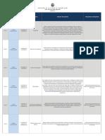 04 gestiongubernamental.pdf
