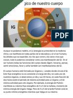 El reloj biológico de nuestro cuerpo | Acupuntura en Instituto Meridians Barcelona |Medicina Tradic