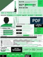 Infografia_ResultadosElGI