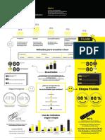 Infografia_Actividades_exitosas