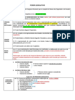 CONSTITUCIONAL - PROCESSO LEGISLATIVO