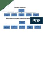 Proyecto Anexo Caso n.pdf
